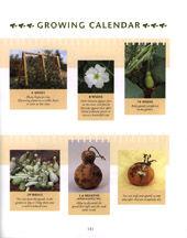 Gourds In Your Garden